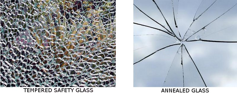 glass-types